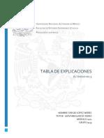 TABLA DE EXPLICACIÓN