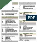 Lista rápida comandos Linux