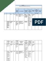 Modelo de Matriz de Requisitos Legales_SG -SST