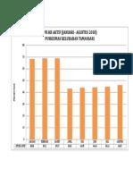 Grafik Cpr Kb Aktif