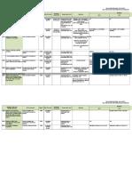 2020 Performance Scorecard Proposed