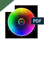 Rueda Exacta de Color en Pigmentos