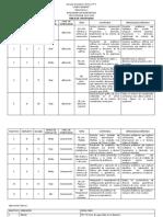 Tabla contenidos primer grado Matematicas