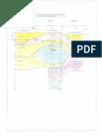 Sub-soil Profile