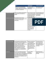 API 2 - Derecho Administrativo.docx
