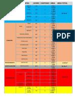 12. Cuadro de Areas Taller Salud
