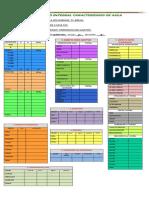 Formato para Diagnostico de aula.docx