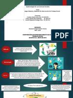 Epistemologia Final Powerpoint (1)