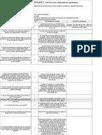 Auditoria Interna de BPF (PPR)-APPCC Para Equipe Operacional