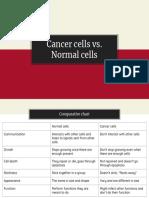 cancer cells vs