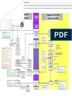 SAP_Intercompany_POSO_process_flow_for_o.pdf