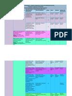 Cronograma Fase 3 Del Proyecto - Desarrollo _AP5_AP6_AP7