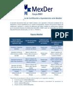 Tabla de Figuras de Certificacion y Equivalencias Ante MexDer.doc
