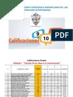 Calificaciones Finales Ago Sep 19