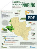 Infografía Nariño