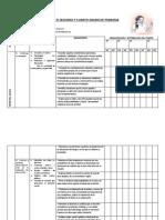 Planificacion Anual Para El Tercer Grado de Primaria