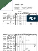 Communication Plan Template 33.doc