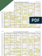 Planning Orario Provvisorio 2019 Docenti - 26 Settembre
