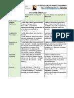 Análisis de La UA 10 Orientaciones y Otros 2019