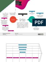 PDN Infografia S5