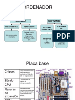 Hardware y Sistemas Operativos