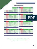 swen whole courses.pdf