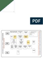 Mapa de Proceso Laboratorio Propuesto