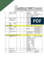 contoh Tabel kerjasama.docx