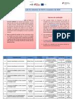 Tabela Ações 19-20_divulgação