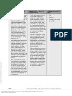 Tutorización de Acciones Formativas Para El Empleo... ---- (Pg 25--25) (1)