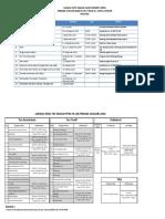 Jadwal Tes Seleksi Periode Januari 2020