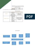 Analisis de Participación