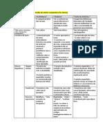 Grelha de Análise Comparativa de Crónicas