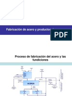 Fabricacion Del Acero