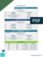 cronograma desarrollo del curso Dec. 1072