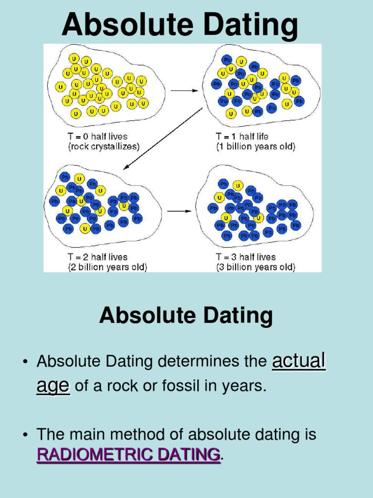 Half what life dating is absolute 2. Absolute