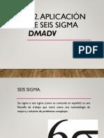 3.2 Seis Sigma DMADV