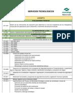 Catálogo de Servicios Tecnologicos