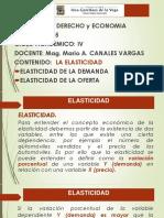 07_ Elasticidad de La Demanda y La Oferta 2019_ De85