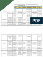 6 Alineación de Políticas Públicas Sector Agropecuario