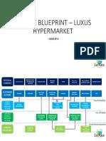 Service Blueprint MOS