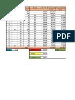 Tugas 2__data Pendukung Pencarian Irr (Fathurrahman Abbas AP)