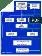 Mapa Menta Evidencia 2 Planificacion Sgc