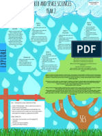 science - rain handout