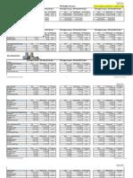 Calgary Tax Proportion Scenarios