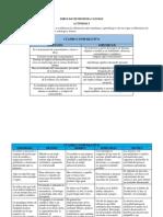 Cuadro Comparativo de conceptos de didáctica general.