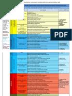 Cn-2019-Areas y Procesos Didácticos