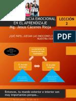 2.-INTELIGENCIA Emocional y Aprendizaje.pptx