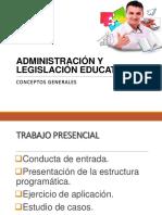 1. Generalidades de La Administración