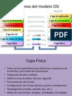 Funciones Del Modelo OSI